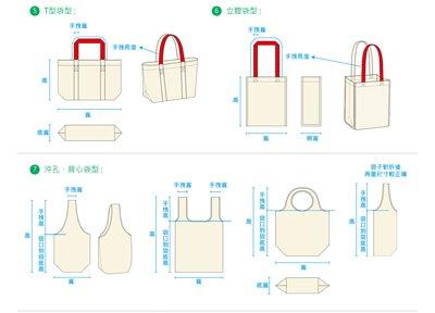 個袋款尺寸丈量教學(立體袋,T型袋,沖孔袋,背心袋)