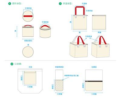 袋型尺寸丈量教學 (保溫袋 口袋 圓形提袋)