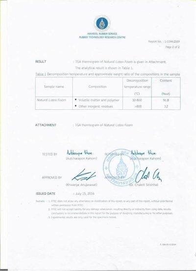 菩提乳膠枕_國際認證