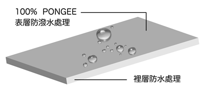 防水布料材質