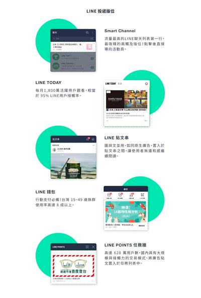 SHOPLINE LINE Ads 廣告代操服務