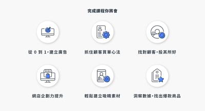 SHOPLINE Facebook 火箭行銷計畫