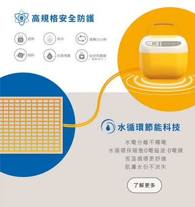 COMESAN康森熱敷機-PRO舒活熱敷機發明專利【熱交換裝置之安全管控方式】,其專利主要運用水循環節能科技作為康森熱敷機的主要技術,且其安全管控方式,也通過經濟部核可。