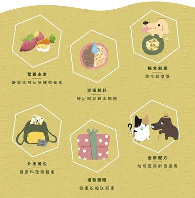 我們的五大堅持  不怕飼主親身試吃.,貓鮮食,主食罐推薦,寵物鮮食推薦,濕食,貓咪主食罐推薦
