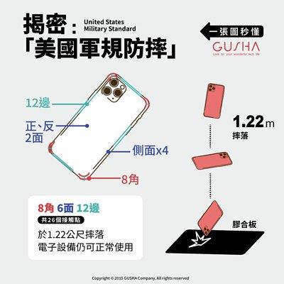 全球唯一!通過炸彈測試的 iPhone 保護殼 - 開箱 PELICAN Rogue 掠奪者