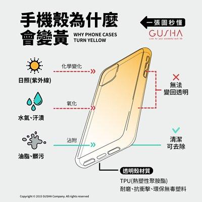 """秒懂挑""""透明殼""""!3大激推類別,不無聊展現 iPhone 12 原色!"""