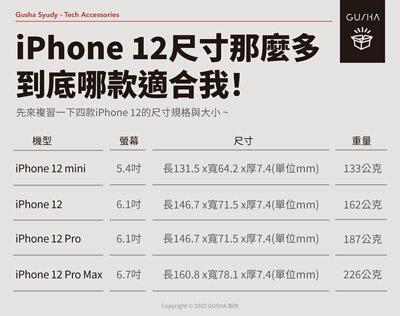 iPhone 12 系列怎麼選?貼幾千買 Pro 真的值得嗎?【選購指南】