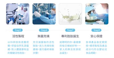 Enpress英霈斯,專利胜肽8道嚴密生產工序,高品質控管食用更放心