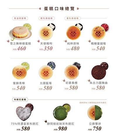 彌月蛋糕總覽