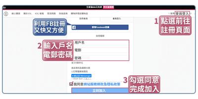 至KXL官網 點選 →設定『用戶名』、『電郵』、『密碼』→成員會員開始累積回饋  註冊偷吃步:使用Facebook註冊,又快又方便