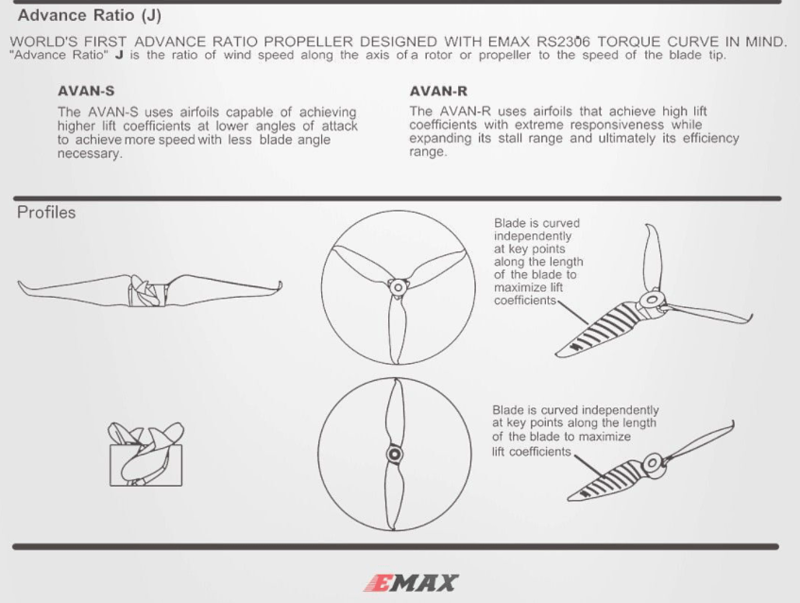 EMAX AVAN-R PROPELLER BULK-10 CW+10 CCW 5-Inch 3-Blade