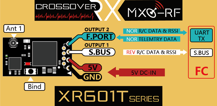 Crossover RX XR601T-B3 (D16) frsky