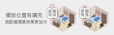 除濕機要擺放在房間中央才會比較有效率