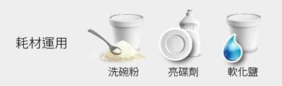 耗材運用 洗碗粉 亮碟劑 軟化鹽