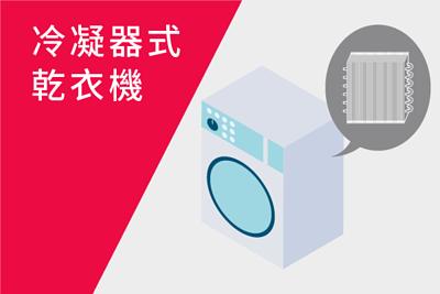 冷凝器式乾衣機介紹