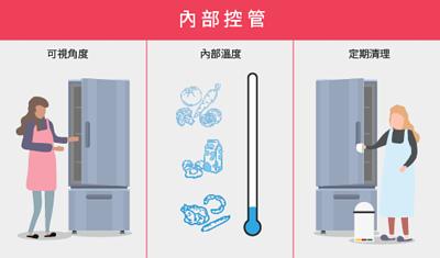 冰箱內部控管
