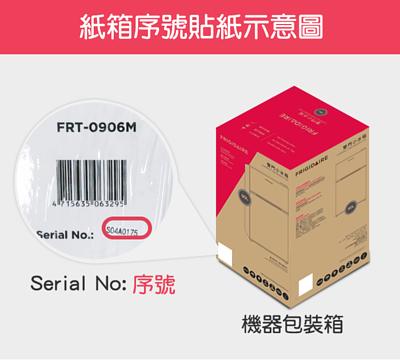 包裝箱序號示意圖
