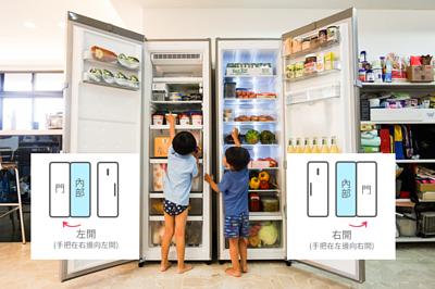 電冰箱開門方向, 左開冰箱, 右開冰箱