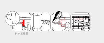 安裝排水管