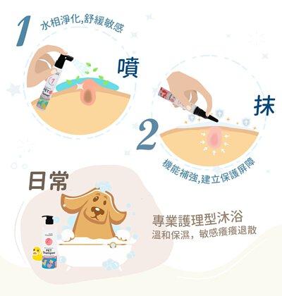 兩步驟(噴+擦)就能遠離皮膚困擾