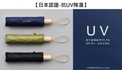 抗UV折疊傘