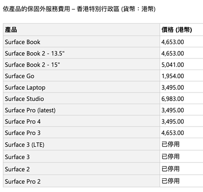 官方 Surface爆mon 維修價格參考