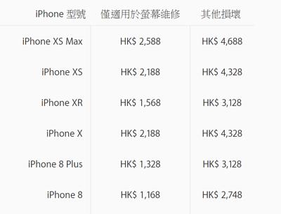 Apple原廠  iPhone爆mon價錢 / iPhone X爆後蓋玻璃價錢參考