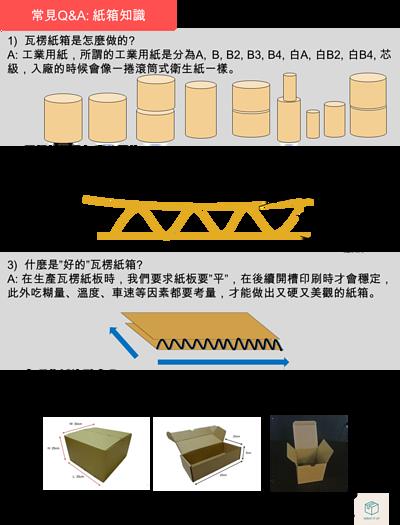 紙箱簡單的介紹