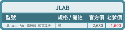 JLab 運動耳機推薦-台中真無線藍牙耳機