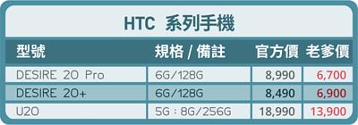 HTC手機優惠價-台中買手機