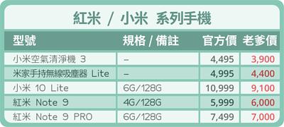 小米手機優惠價-台中買手機