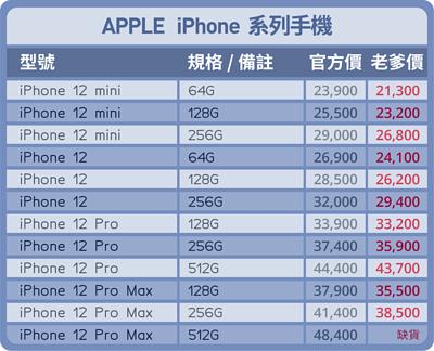 apple手機價格表-台中買手機