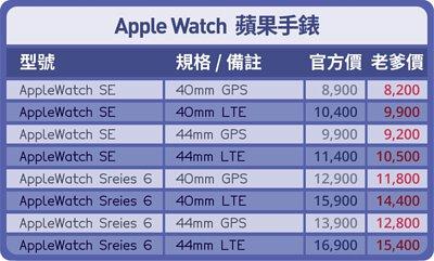 AppleWatch手錶優惠價-台中買手機