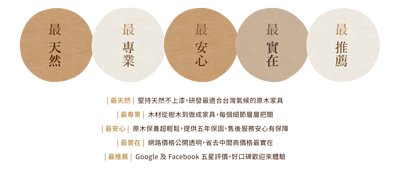 最新:原木餐桌/原木家具 6 大關鍵挑選技巧