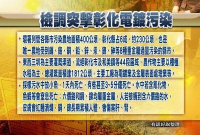 公共電視揭露台灣中部地區的電鍍廢水汙染農田的專題報導