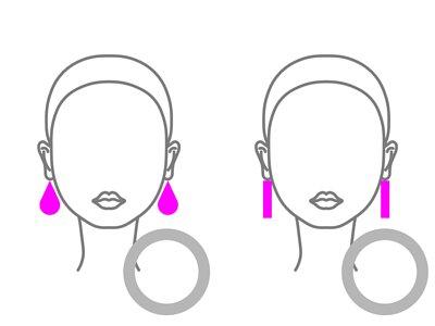 mittag jewelry教您圓臉的耳環穿戴方法
