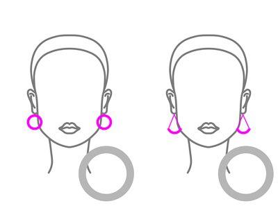 mittag jewelry教您長臉的耳環穿戴方法