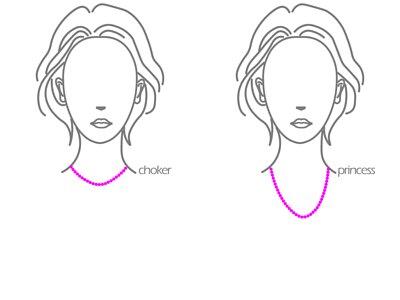 鎖骨項鍊與公主項鍊的穿戴長度示意圖|mittag jewelry