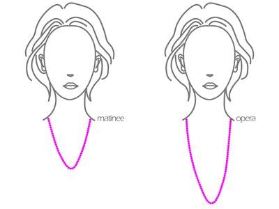 馬汀尼項鍊與歌劇項鍊的穿戴長度示意圖|mittag jewelry