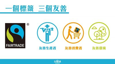 公平貿易對友善生產者、友善消費者、友善環境上有很大的幫助