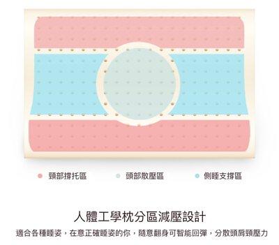 分區減壓設計的人體工學枕乳膠枕-dunlopillo乳膠枕