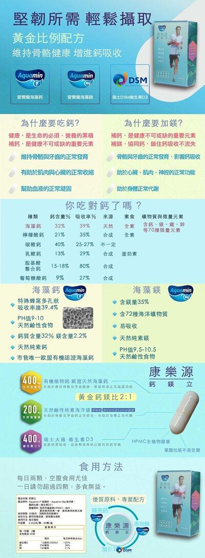 天然海藻鈣Aquamin-F,天然海藻鎂 Aquamin-Mg,海藻鈣,海藻鎂,鈣種類