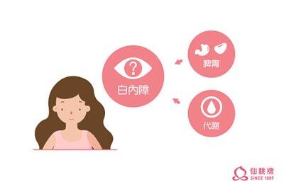 白內障不只是眼睛的問題,與脾胃、代謝有關