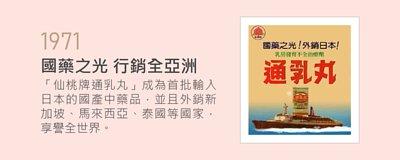 通乳丸熱銷日本、新加坡、馬來西亞、泰國,享譽世界