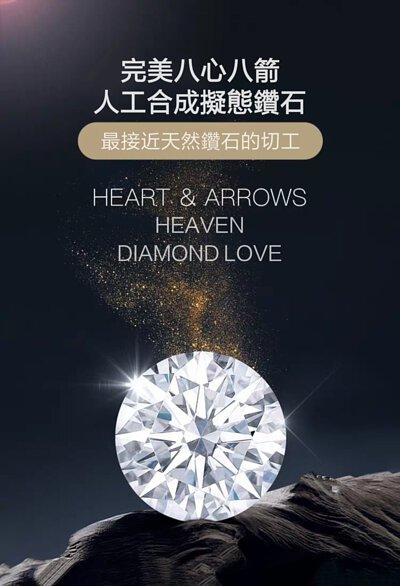 完美八心八箭人工合成擬態鑽石,最接近天然鑽石的切工人造鑽石