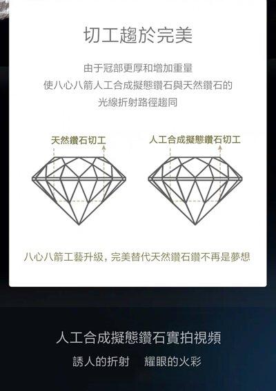 HEAVEN人造鑽石切工趨於完美,由于冠部更厚和增加重量,使八心八箭人工合成擬態鑽石與天然鑽石的光線折射路徑趨同
