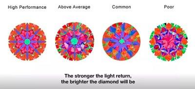 ASET檢測的光學性能