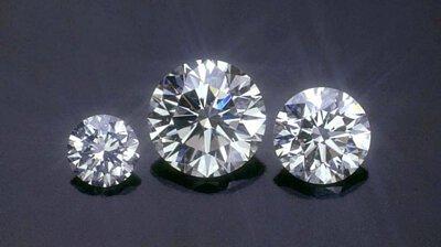 鑽石blingbling的意思,你真的明白嗎?