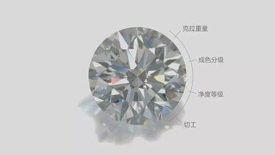 認識鑽石4C