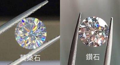 如何區分鑽石和莫桑石?